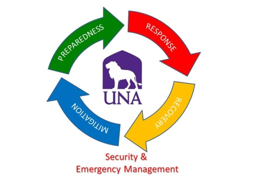 Security and Emergency Management Minor
