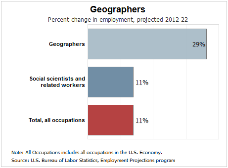 Geographers Job Outlook